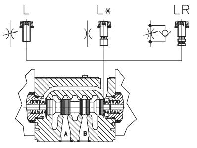 Устройства для регулирования времени переключения Гидрораспределителей DKE, DKER