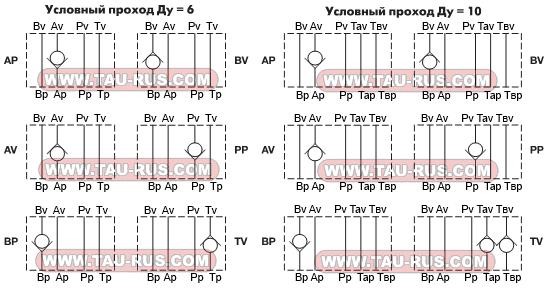 Гидравлические схемы работы клапанов VP-NV-6 (10) .