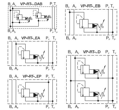 Схема гидроклапанов VP-RT-6(10)-EP, VP-RT-6(10)-EA, VP-RT-6(10)-EB, VP-RT-6-D