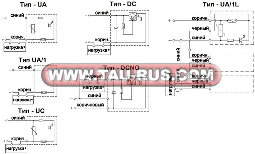 Схемы подключения герконовых датчиков (S)RS.UA(UC,DC) .