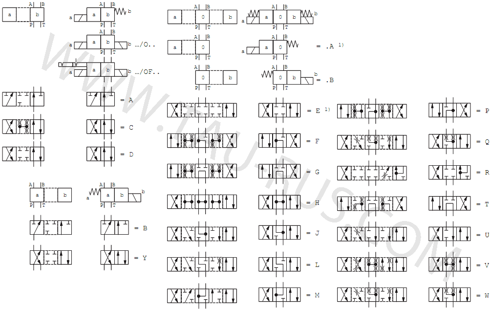 Гидравлические схемы