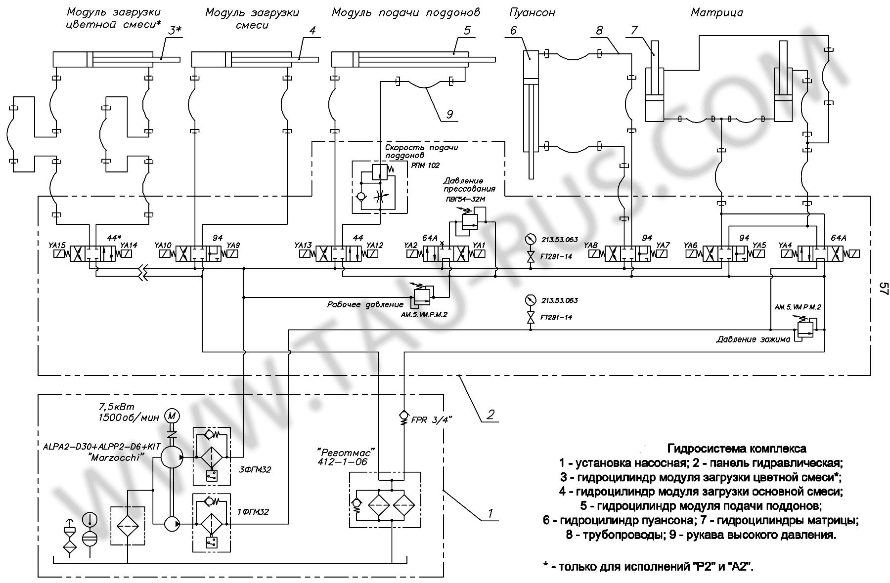 Гидравлическая схема вибропресса Рифей-Буран.
