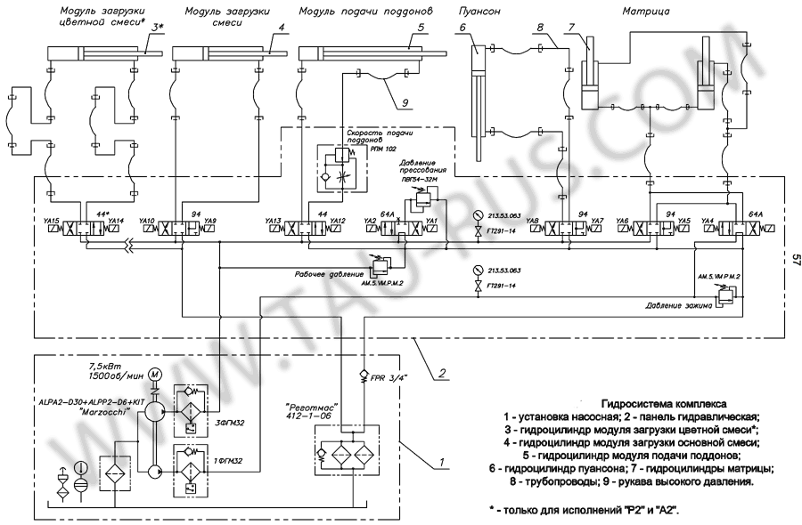 Электрическая схема линии рифей 5